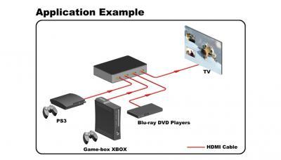 3X1 SERIES Switcher